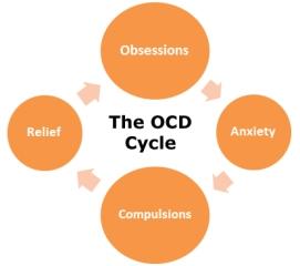 ocd 5